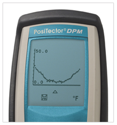Dew Point Meter Digital Reading Graph