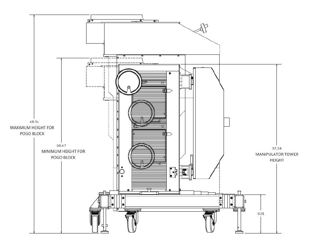 M4 Manipulator Footprint